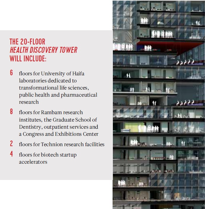Health Disc Tower Floors